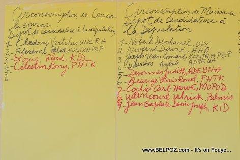 Haiti Elections 2015 - List Candidat pou Depute Cerca-la-Source, Centre Haiti
