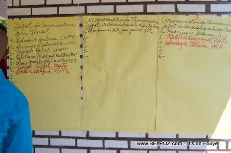 Haiti Elections 2015 - Candidates list Centre Haiti