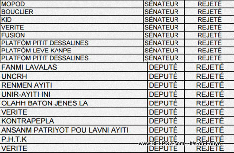 Haiti Elections - Senatè pran Kanè, Depite pran Kanè