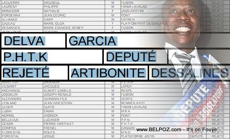 Haiti Elections 2015 - Garcia DELVA Pran Kanè... Kisa?