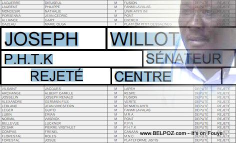 Haiti Elections 2015 - Willot JOSEPH Pran Kane...
