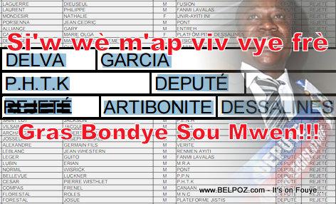 Haiti Elections - Garcia Delva te TE pran Kanè... KEP remetel nan lis mou ki pase yo