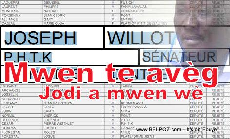 Haiti Election - Willot Joseph repêché, moun Maissade kontan...