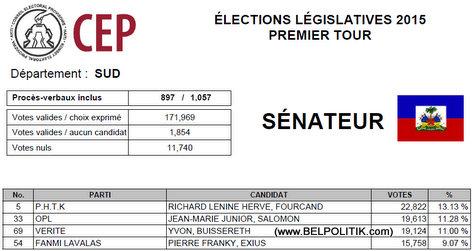Haiti Elections 2015 - SUD - List Candidat Senate ki pwal nan 2eme Tour