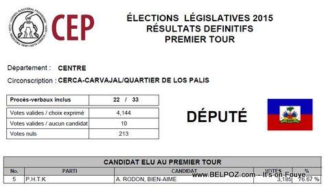 Haiti Elections Resulta, Cerca Carvajal, A. Rodon Bien Aime Elu nan 1er Tour