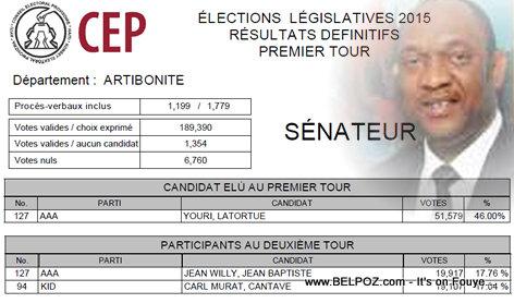 Haiti Elections Artibonite - YOURI Latortue Genyen nan 1er Tour