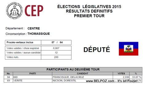 Haiti Elections 2015 - Thomassique - Candidat Depute Francisque 'Tit' Delacruz pwal nan 2eme Tour