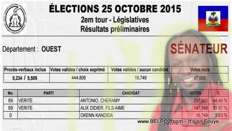 Haiti Election Results : Don KATO Elu Senateur de La Republique