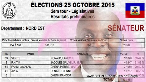 PHOTO : Haiti Election Resulta : Jacques Sauveur Jean Elu Senateur de La Republique