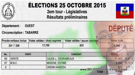 PHOTO : Haiti Election Resulta : Journaliste Caleb Desrameaux elu DEPUTE de Tabarre