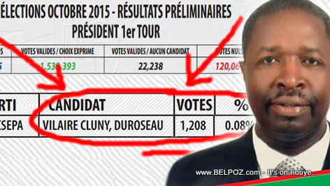 Haiti Elections - Resulta Vilaire Cluny Duroseau, Candidat a la Presidence